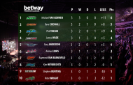 3. Spieltag | Premier League Darts 2015
